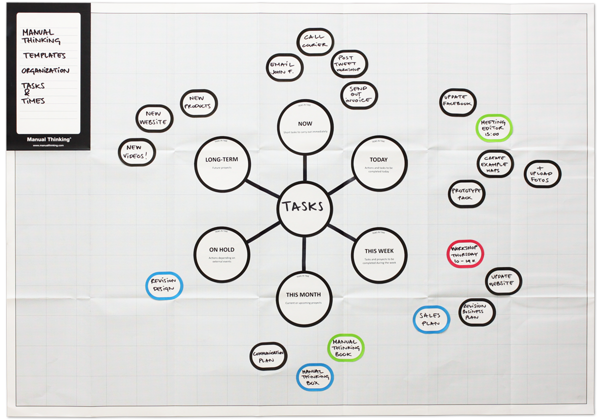 time mapping template