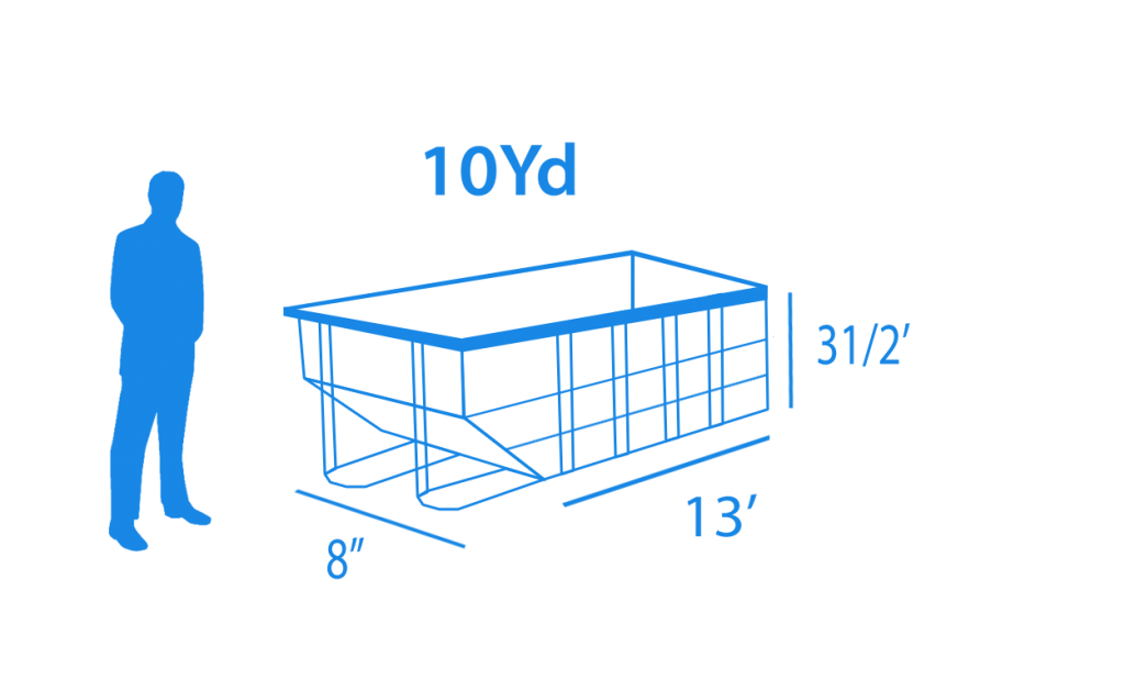 Choosing The Right Dumpster Size And Type 10 Yard Roll Off Dumpster Dimensions Dumpster Sizes Dumpster Roll Off Dumpster