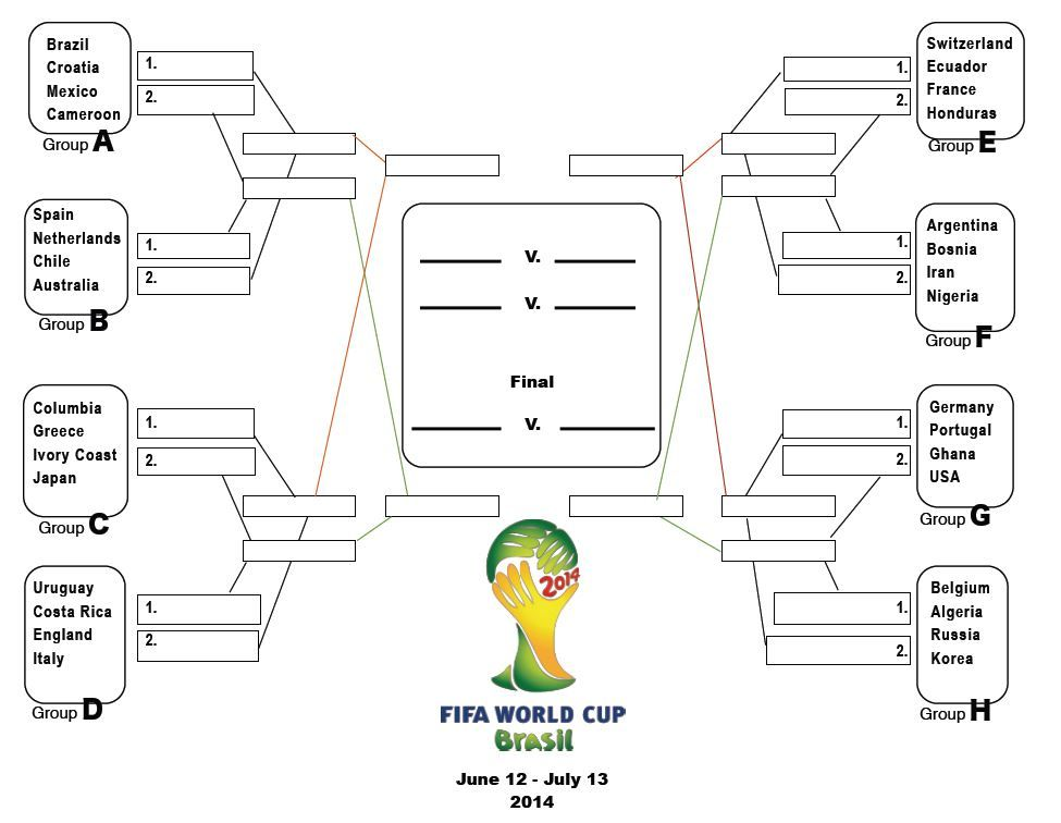 Brazil  Groups Bracket Template  Kiddos    Fifa