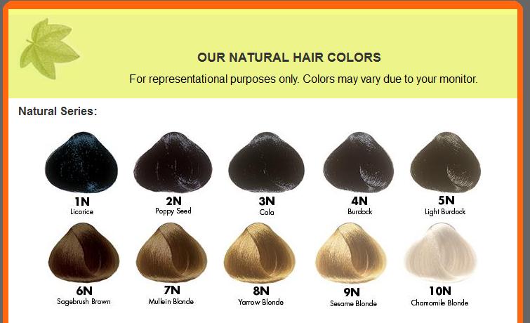Thuốc Nhuộm Toc 100 Từ Chất Thien Nhien Hair