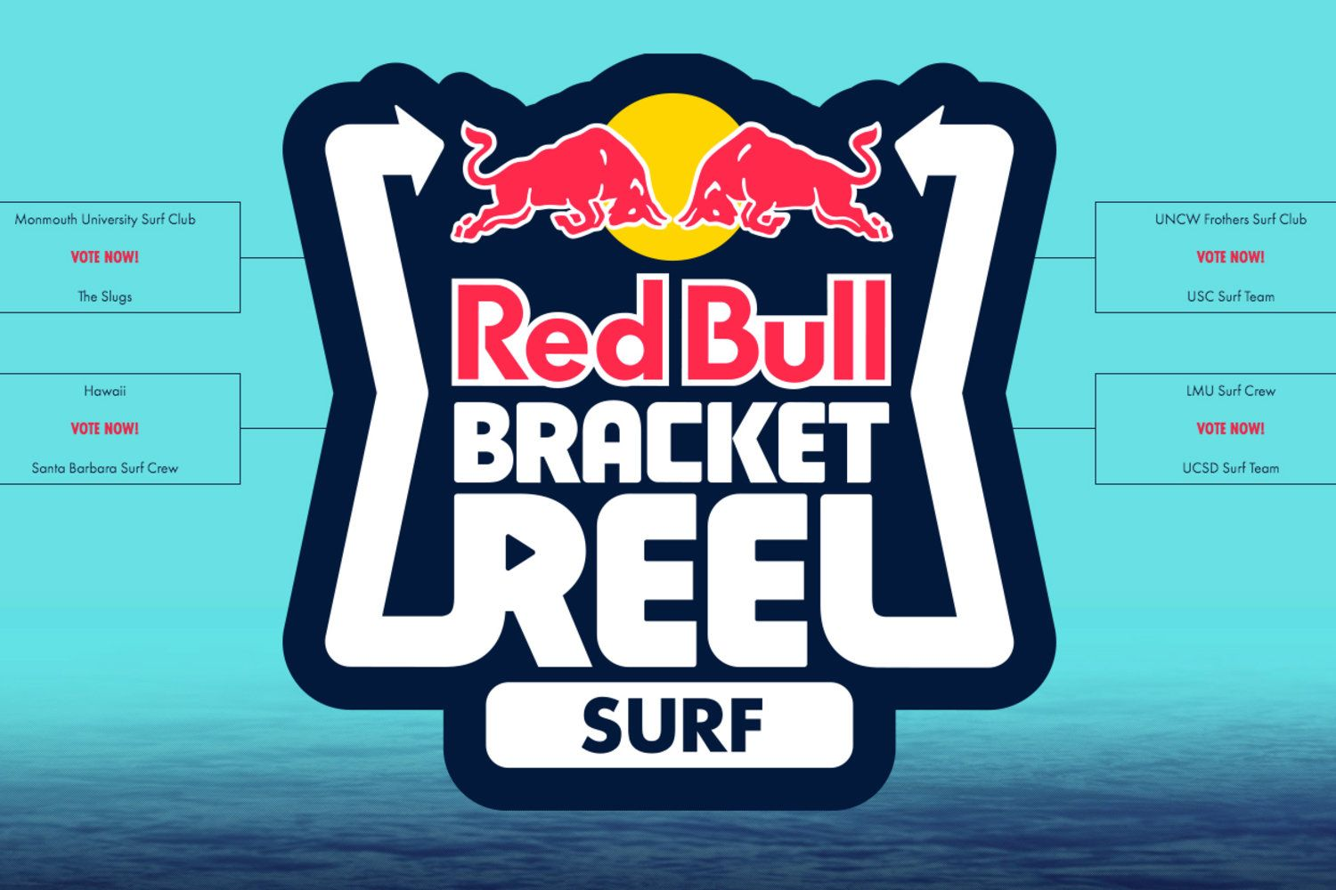 Though UNCW is smaller in comparison to its competitors, the UNCW Frothers Surf Club won the Red Bull Bracket Reel against 8 other colle