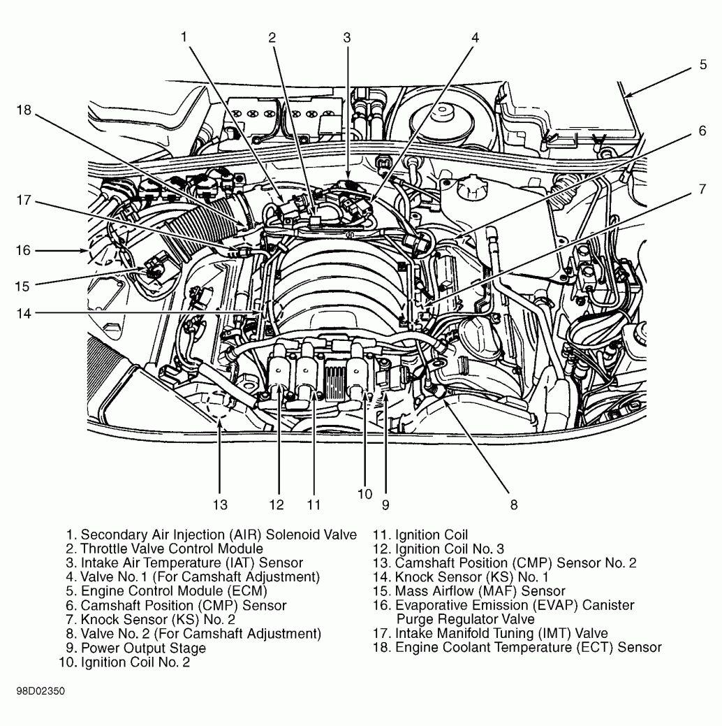 2006 Silverado Engine Diagram - tuli.04alucard.seblock.deDiagram Source