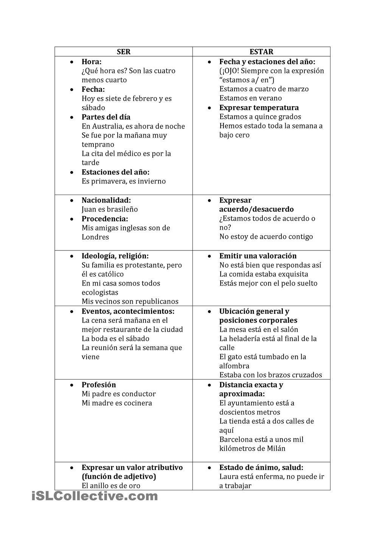 worksheet Ser Vs Estar Worksheet ser vs estar lengua pinterest spanish and worksheets estar