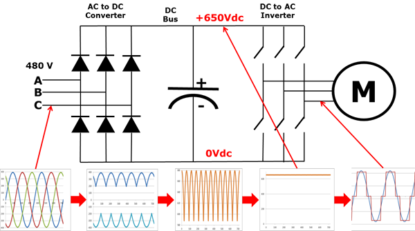 Inverter Circuit Variables Frequencies Principles