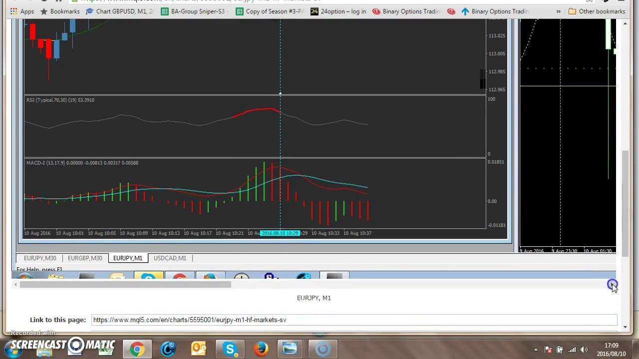 Adx binary options strategy basics 101