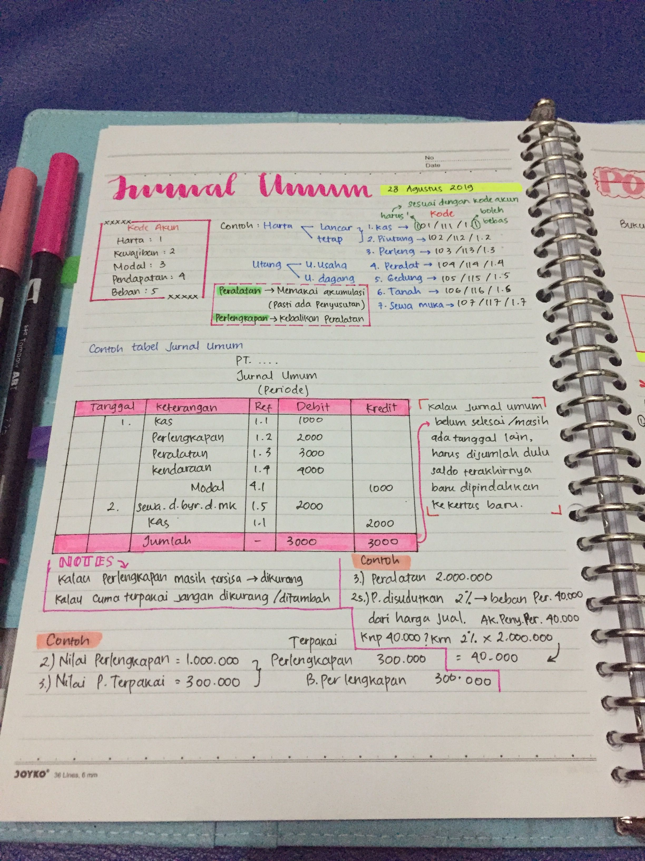 Jurnal Umum Buku Pelajaran Buku Catatan Penulisan Kreatif