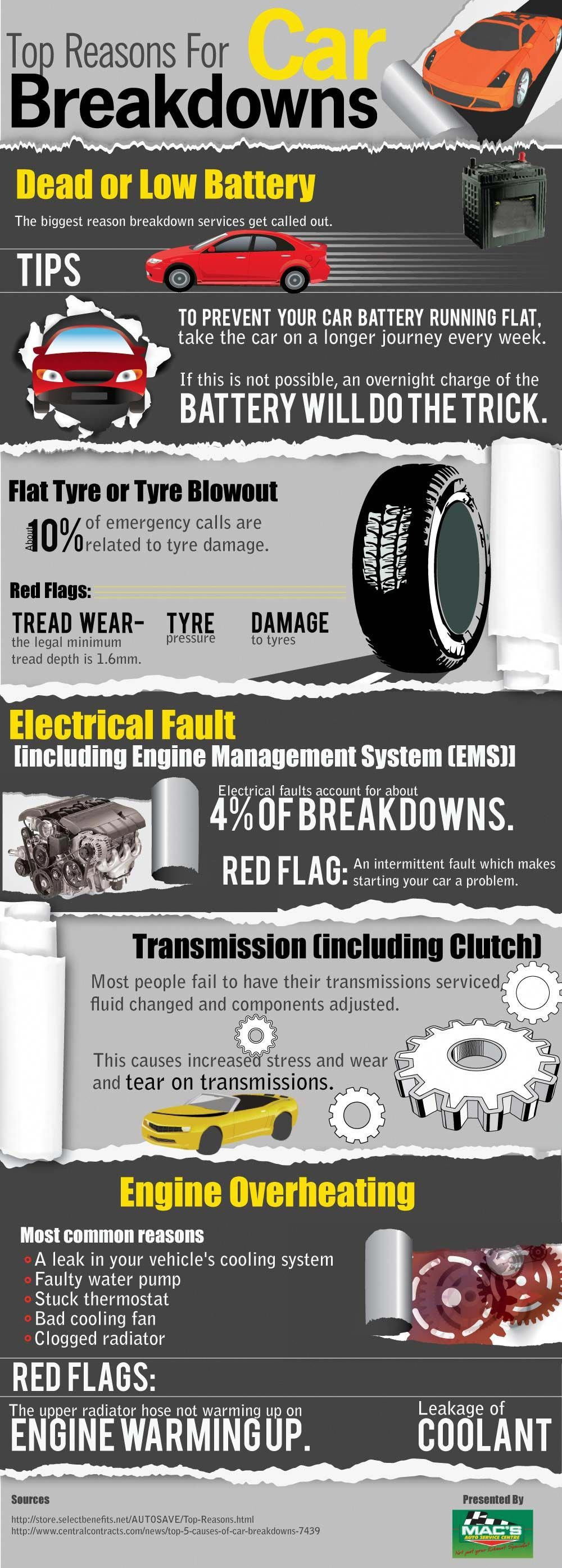 Reasons For Your Car Breaking Down Infograph Pellontyre And Auto