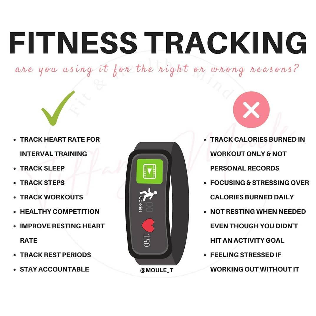 Do You Use A Fitness Tracker For What Reason Did You