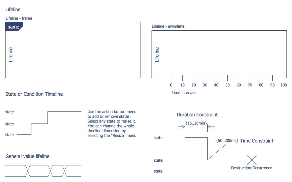 design elements bank uml timing diagram [ 1162 x 725 Pixel ]