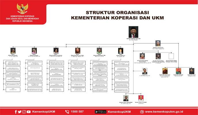 Daftar Umkm 2020 - WICOMAIL