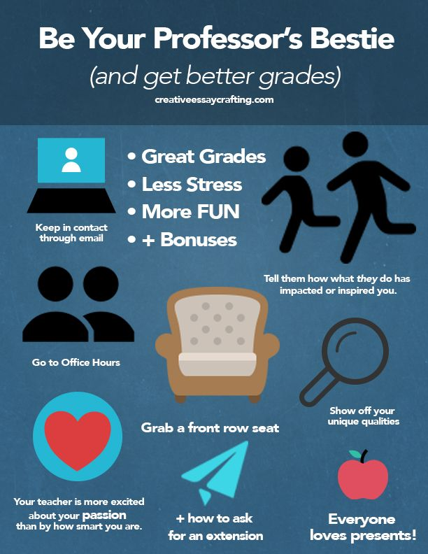 how to get better grades in college