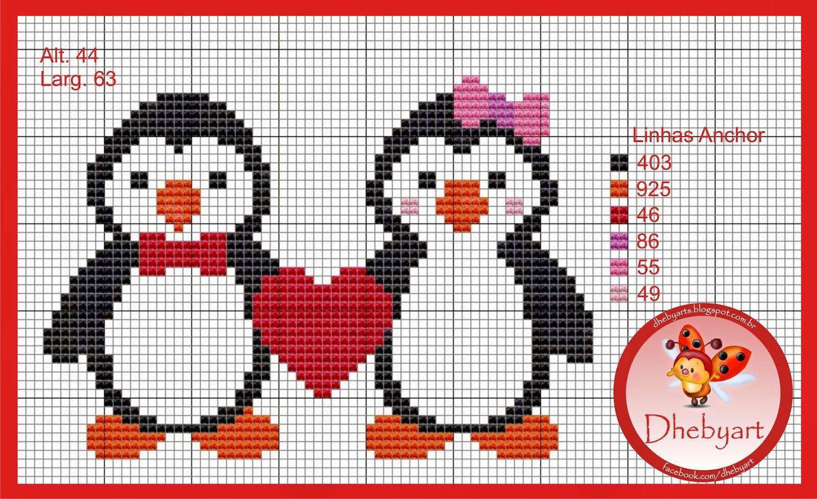 Gráfico Pinguins!