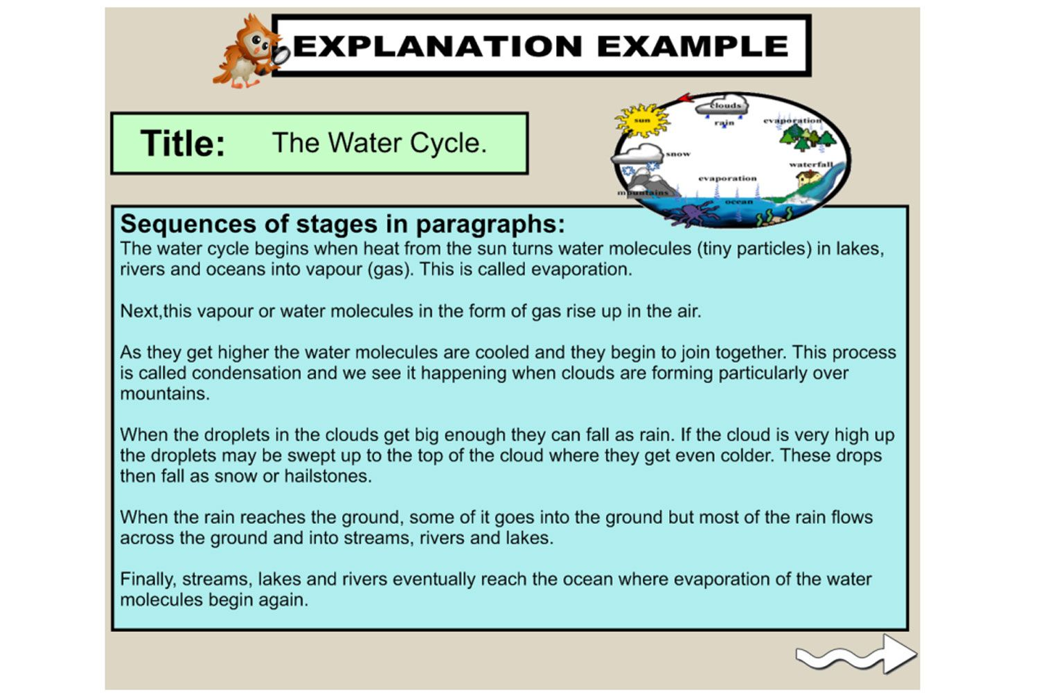 Explicitly Demonstrate The Structure Of An Explanation