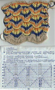 missoni knit patterns and knitting stitches miss knitted pattern dt1010fo