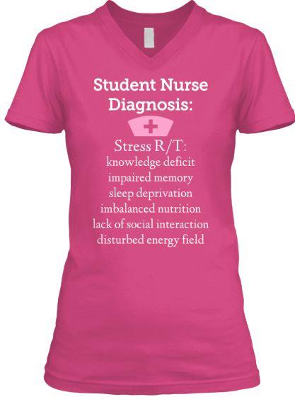 Student Nurse Diagnosis: Stress R/T: knowledge deficit ...