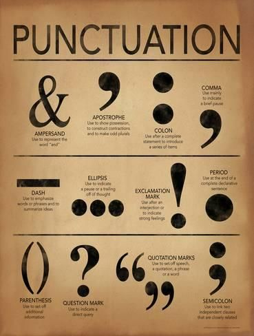 Art Print: Punctuation - Grammar and Writing Poste