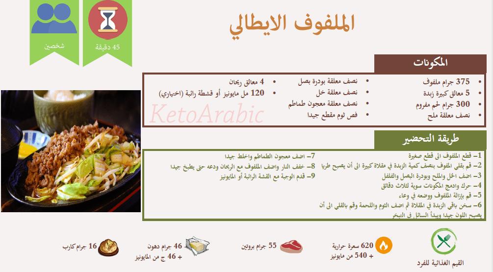 وجبات كيتو دايت جدول رجيم قليل الكربوهيدرات وغني البروتين كنوزي Keto Diet Food List Starting Keto Diet Diet Recipes