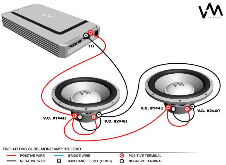 Subwoofer Wiring Diagrams, Kicker Cvr Wiring Diagram