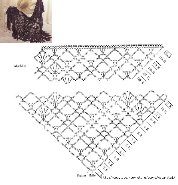 Lacy easy crochet shawl in prevision of spring and summer!! It only ...
