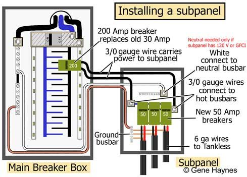 Install Subpanel For Tankless Electric Electrical Panel Wiring Home Electrical Wiring Electrical Panel