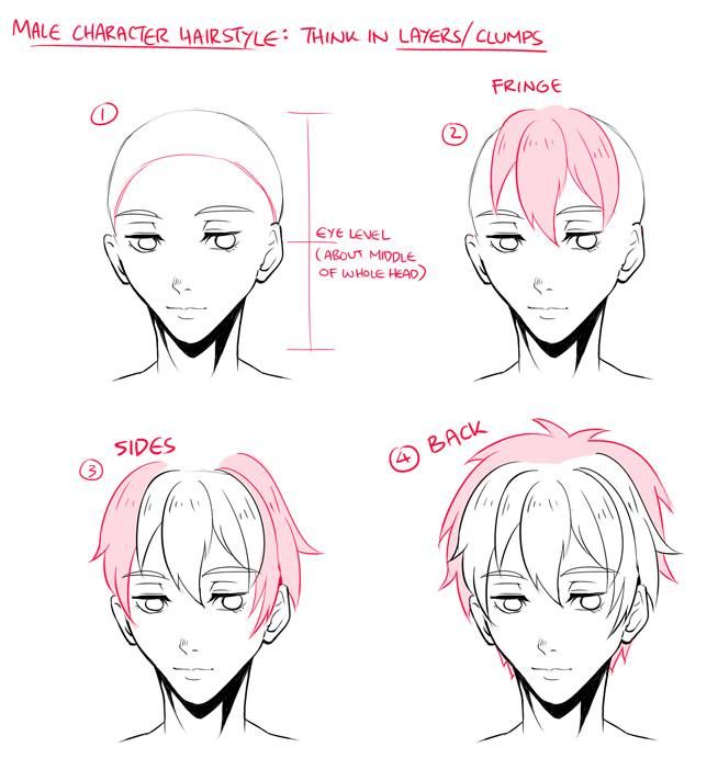 Pin By Naokastudio On References How To Draw Hair Art Tutorials