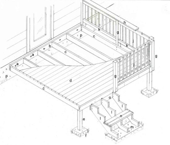 10x10 deck design deck designs back yard ideas for Deck house designs