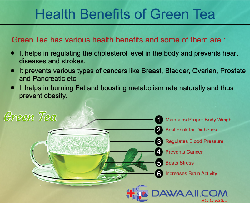 Pin by Dawaaii Online Medicine on daily health tips