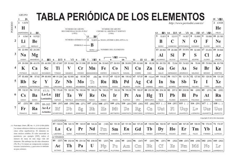 resultado de imagen para tabla periodica blanco y negro - Tabla Periodica En Negro Y Blanco