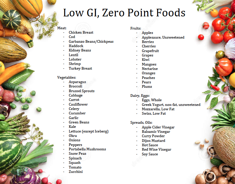 photo regarding Low Gi Foods List Printable named Pin upon ingesting