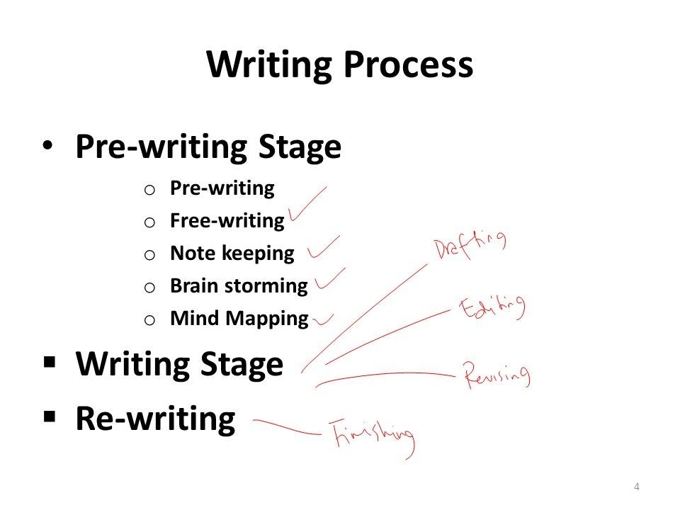 Essay writing rubric for 6th graders school