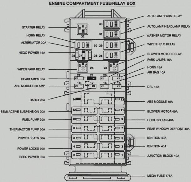 2005 Ford Focus Fuse Box Diagram