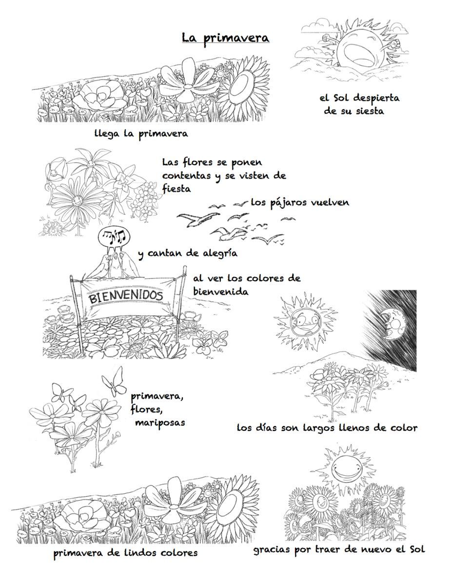Fun Spanish song to teach vocabulary related to the landscape and ...