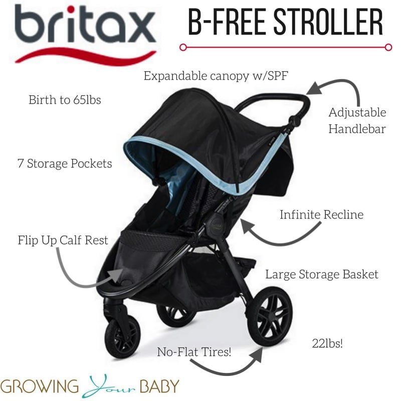 Featured Review Britax B Free Stroller Baby Britax