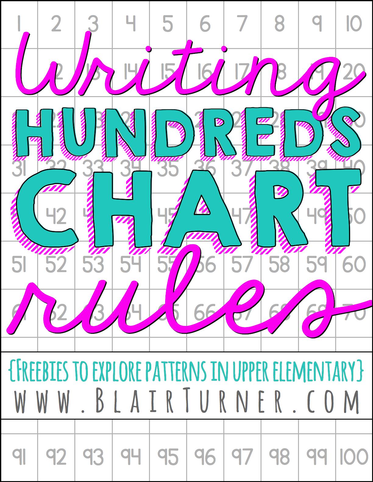 Hundreds Chart Rules {Freebie!} (BlairTurner.com) | Pinterest ...