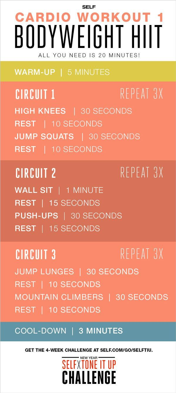 5 great home workout that you can do per week that can help