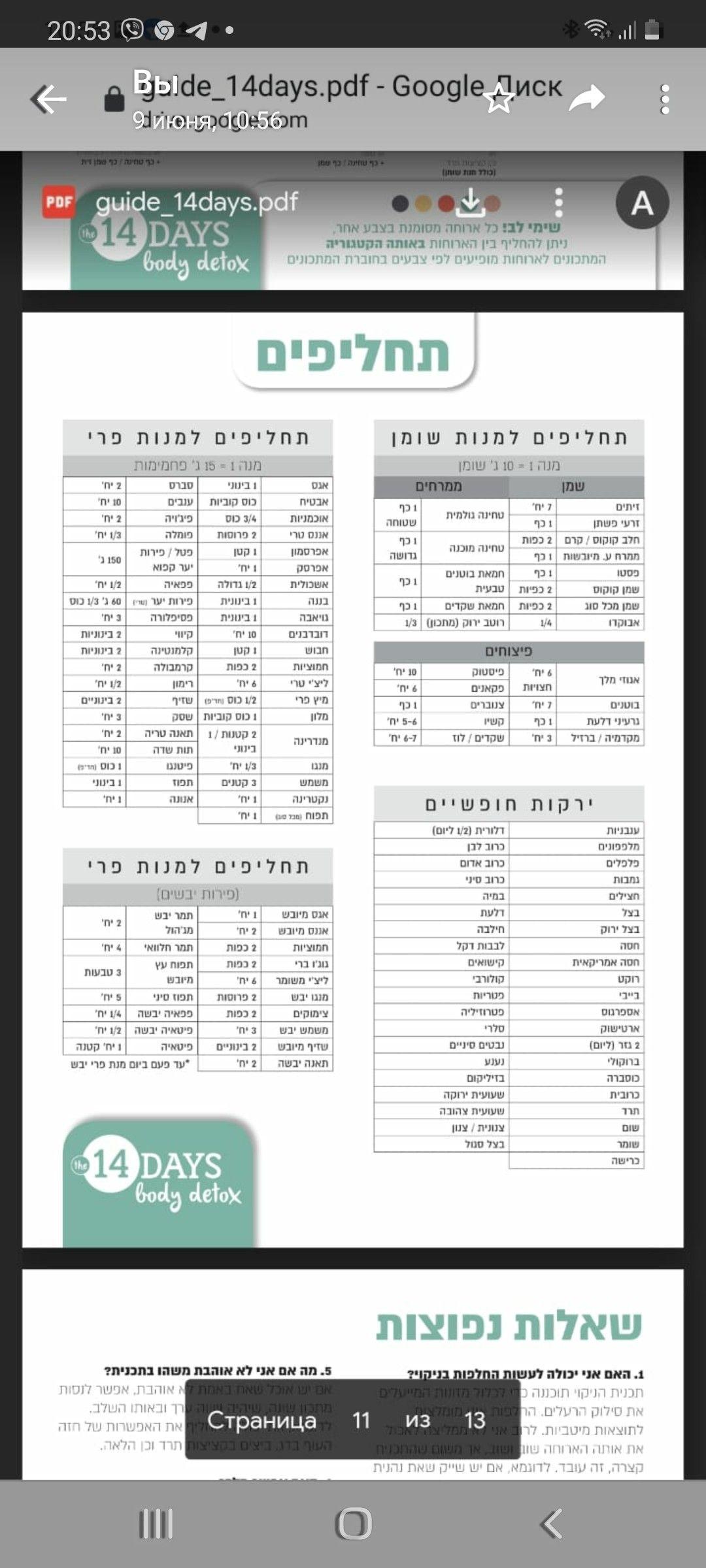 detox 2 0 pdf fac papiloame