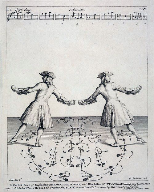 speciesbarocus:  Kellom Tomlinson - The art of dancing explained by reading and figures: whereby the manner of performing the steps is made ...