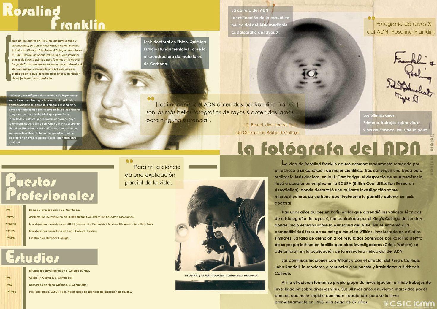 Realizados por Clara San Juan, Silvia Gallego y Eduardo Hernández del ICMM-CSIC.