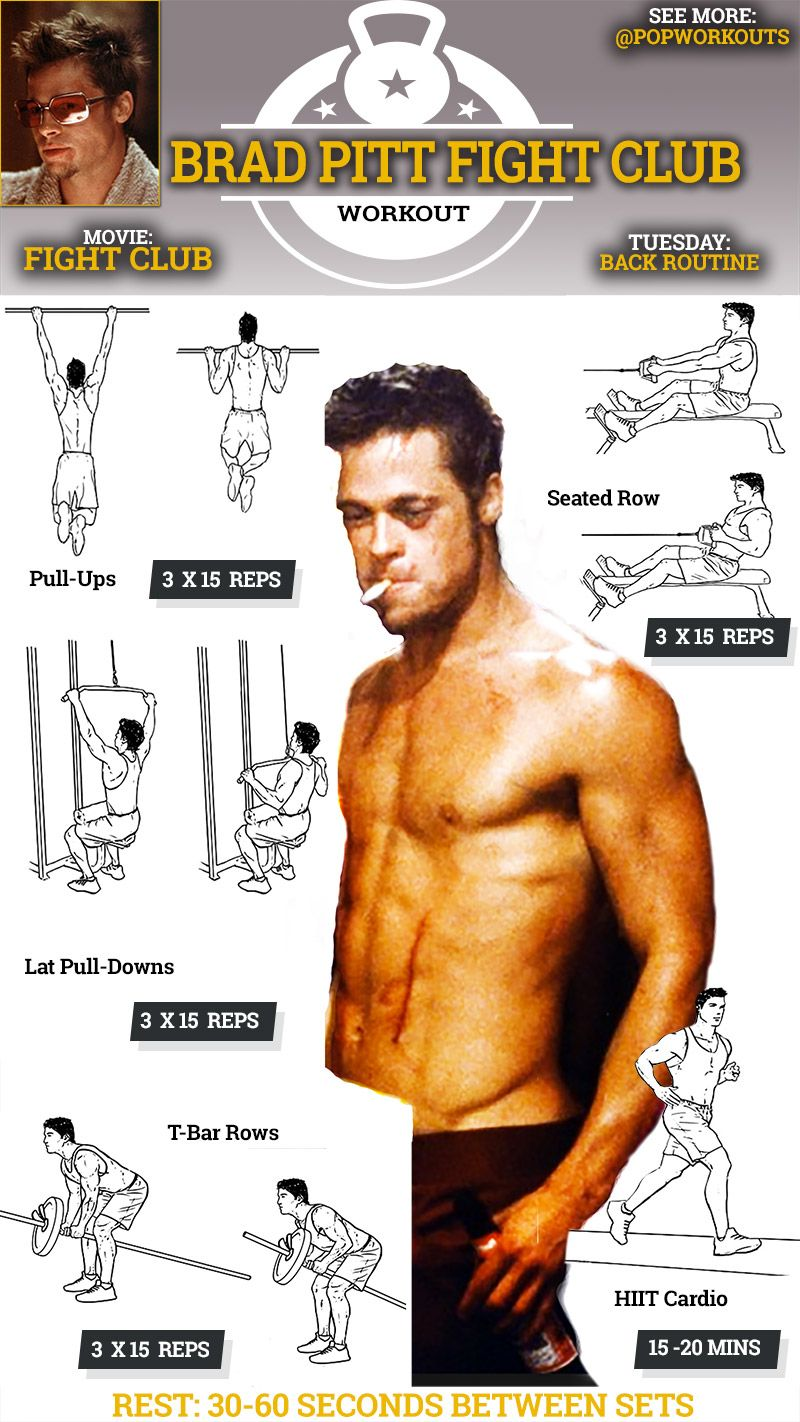 Brad Pitt Fight Club Body How To Get It Fight Club Workout Pop Workouts Total Body Workout Routine