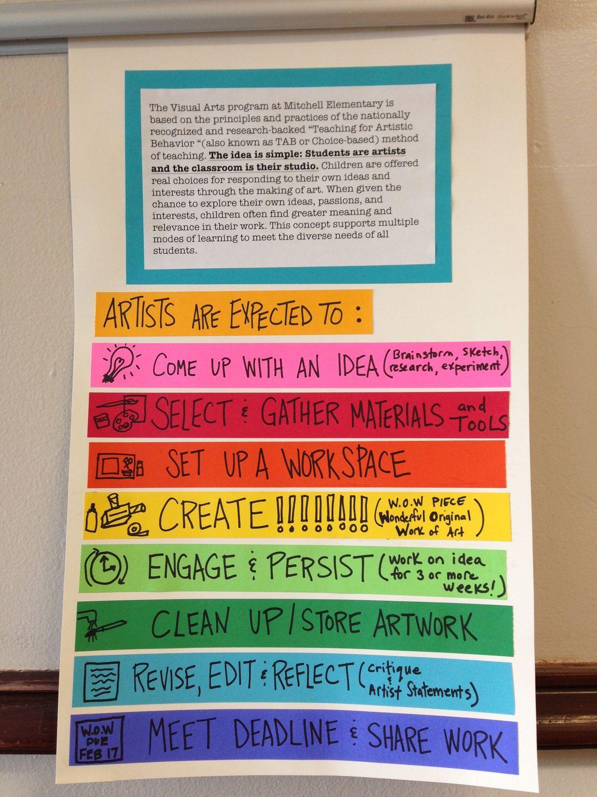 Pin by Kristy Tartaglia on Teaching! | Art classroom management, Art