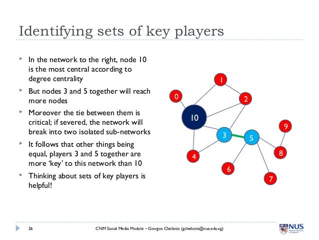 Social Network Analysis Social Network Networking Analysis