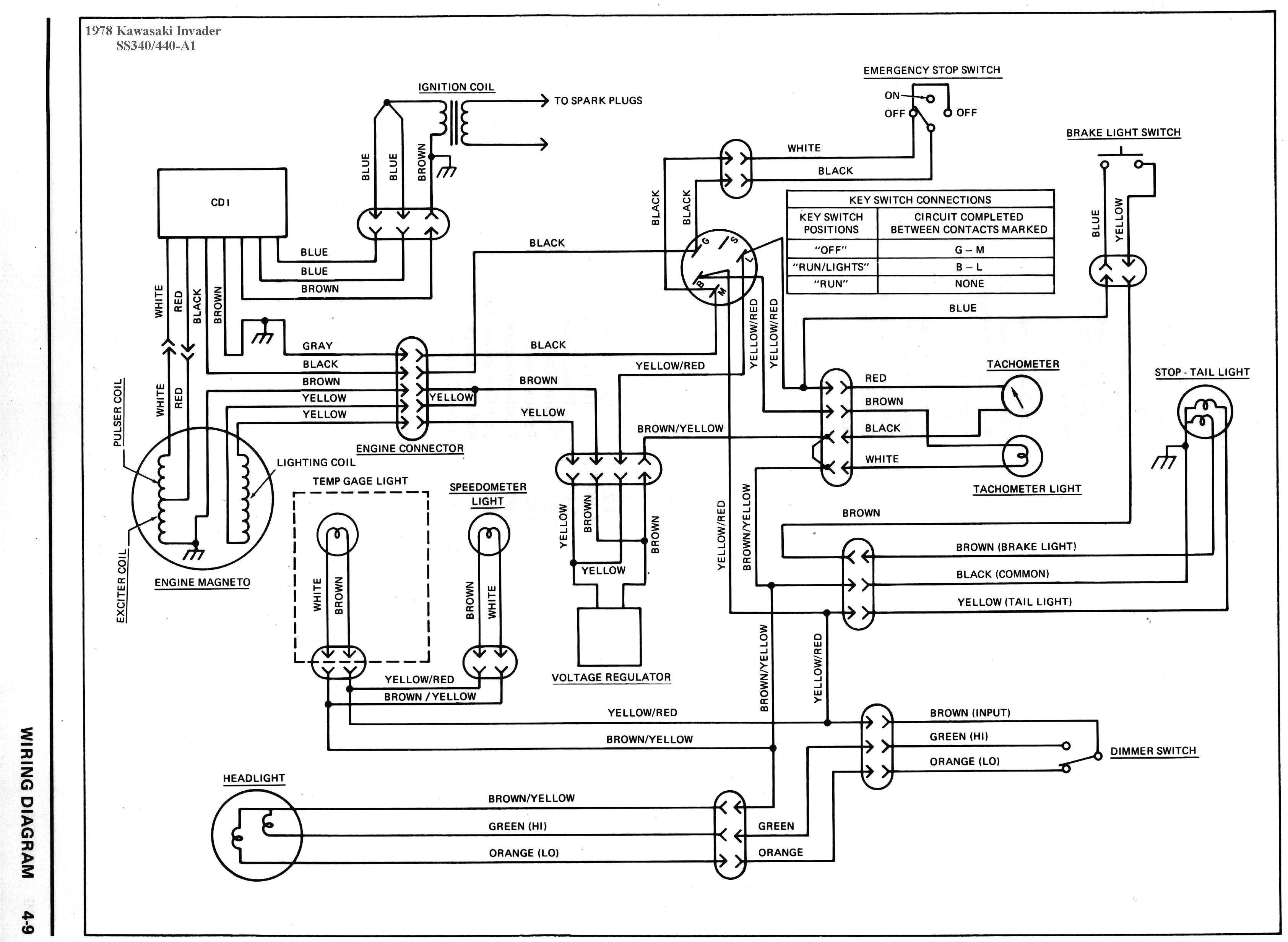Wiring 08 Ninja Zx6r Tail Light New Diagram Wire Kawasaki