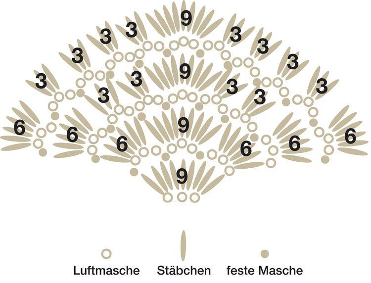Photo of © Die Maschen zum Glück Zauberball-Tuch Rauchzeichen