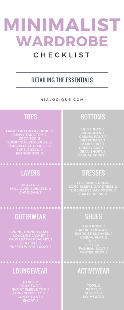Minimalist Wardrobe Checklist Nialogique Com House In 2018