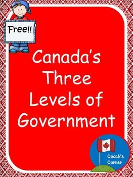 Canada's Three Levels of Government Freebie | Social Studies ...