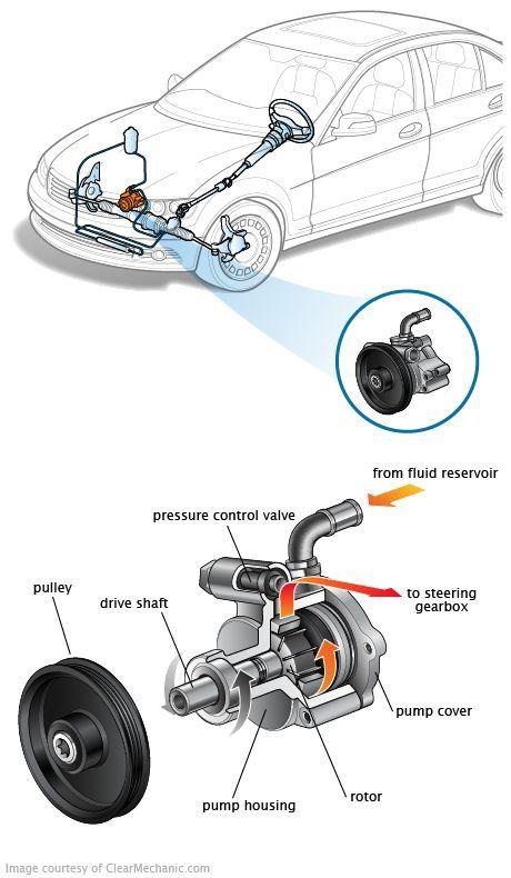 Power Steering Pump