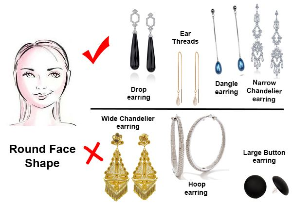 Ideal earrings for Round Faces | Cheers to all that ...