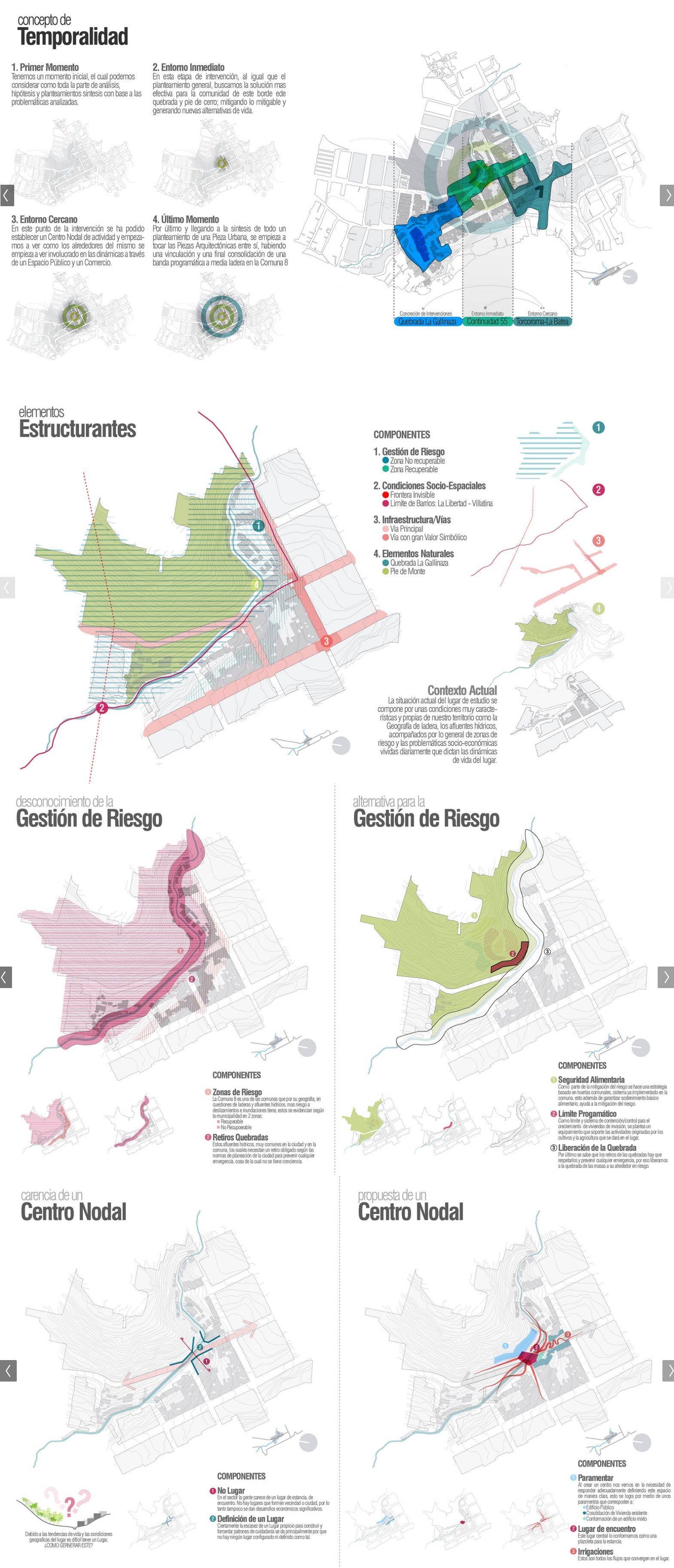 Urbanism Layout Diagrams Colors Park Design