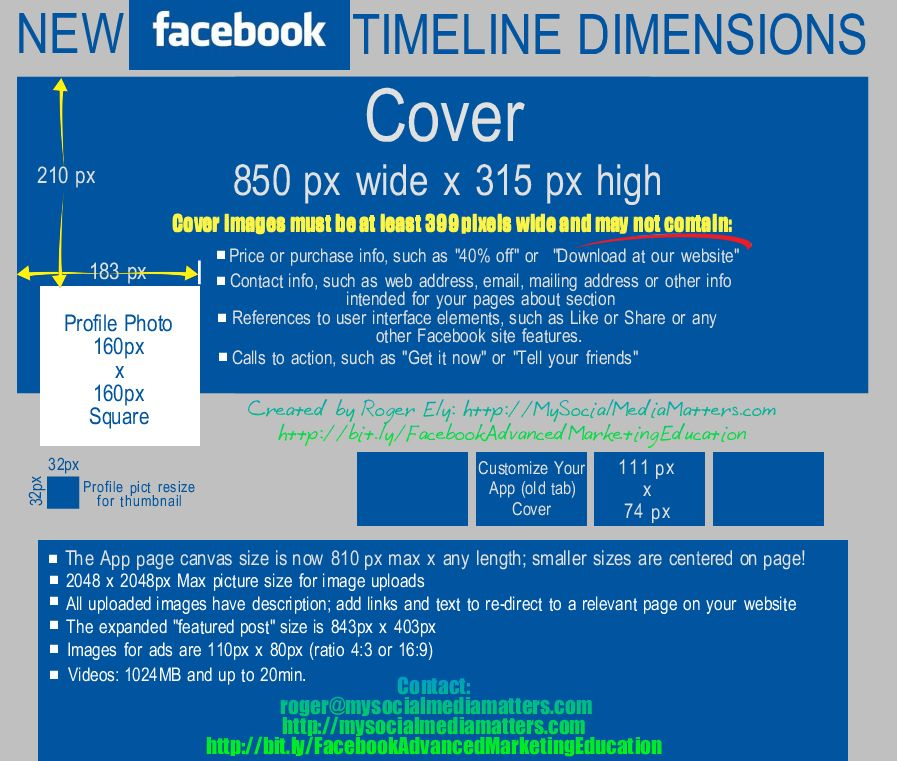 Timeline Dimensions Info-graph & Templates For Facebook