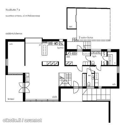 Asuntoilmoitus Myytävät asunnot Koukkutie 7a, 02240 Espoo - Oikotie Asunnot Mobiili